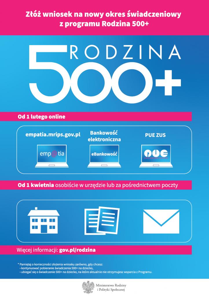500+ Plakat